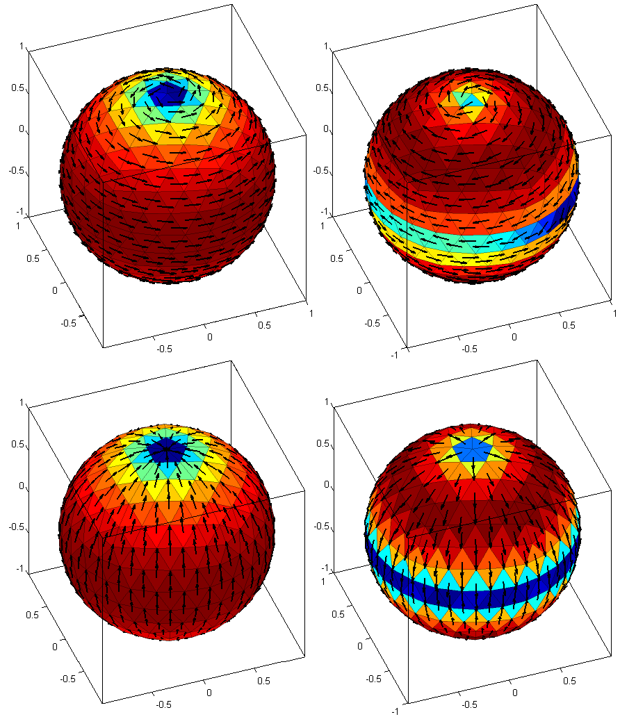 Characteristic modes on a sphere (first two TE and TM)
